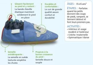 avantages chaussons bébé robeez